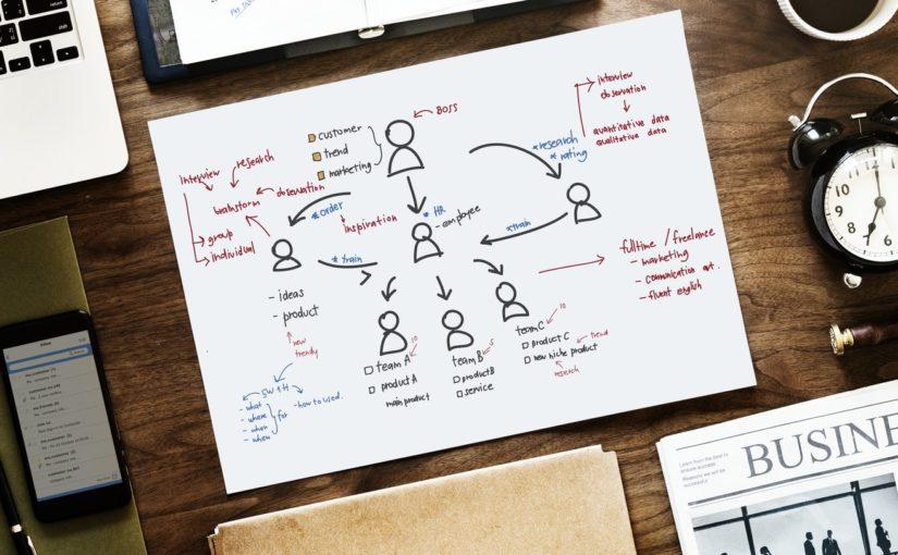 Przepływ pracy – ustawienia